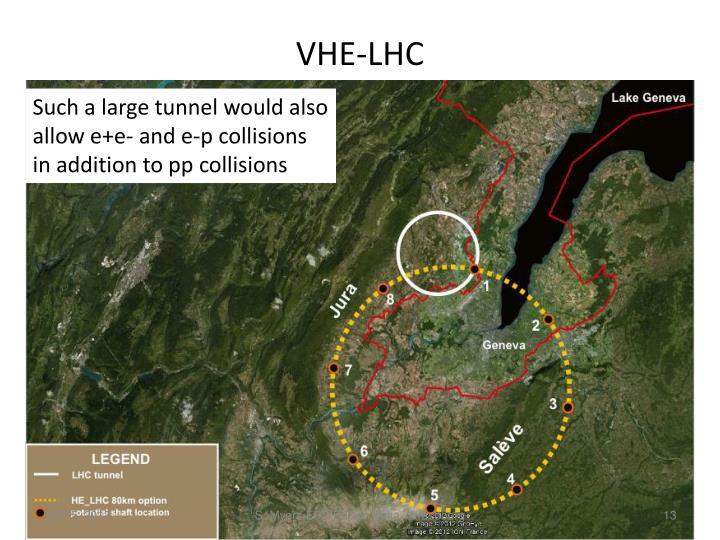 VHE-LHC