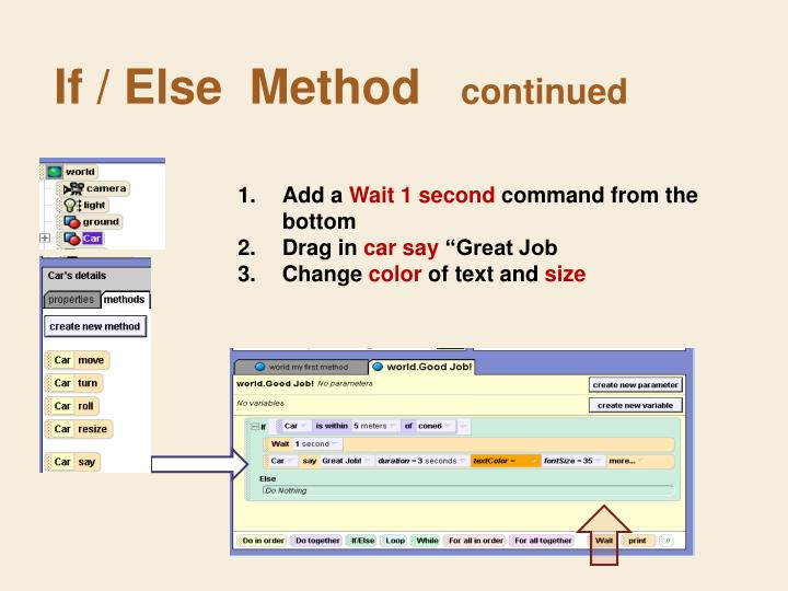 If / Else  Method