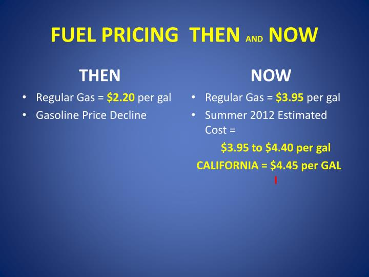 FUEL PRICING  THEN