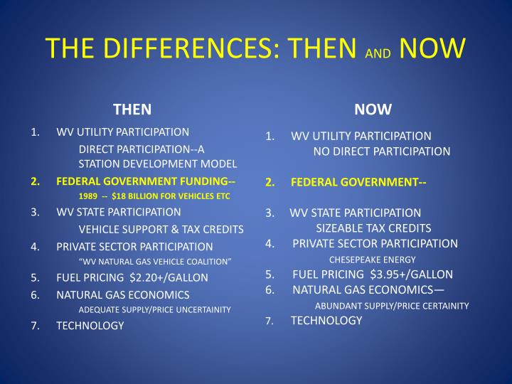 THE DIFFERENCES: THEN