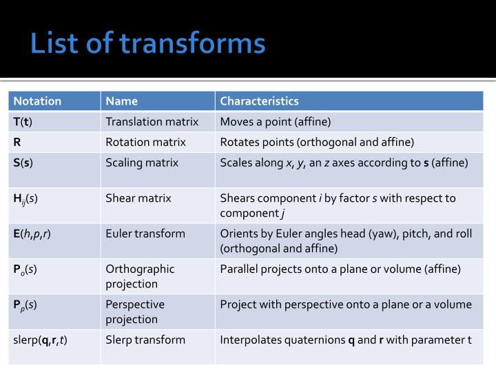 List of transforms