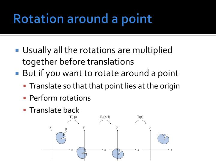 Rotation around a point