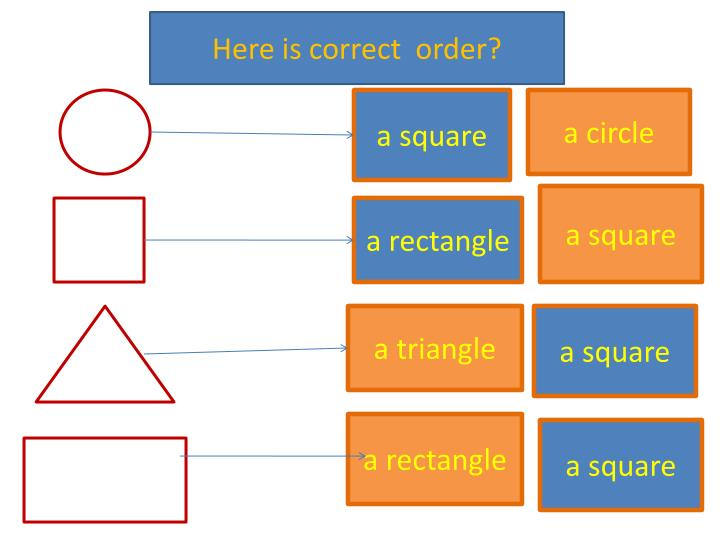 Here is correct  order?