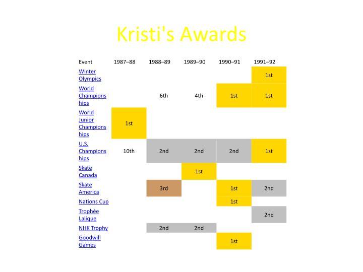 Kristi's Awards