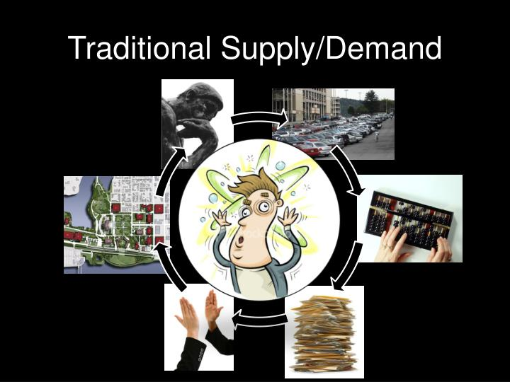 Traditional Supply/Demand