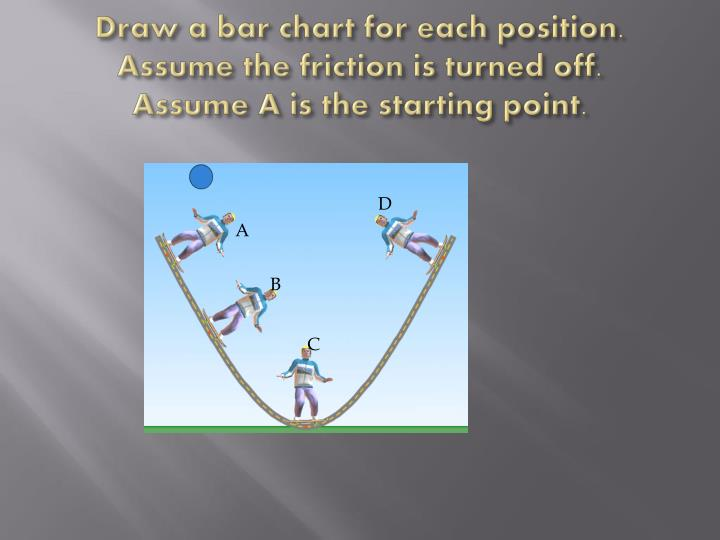 Draw a bar chart for each position.