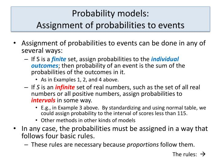 Probability models assignment of probabilities to events