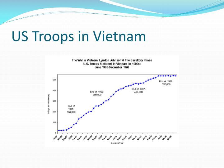 US Troops in Vietnam