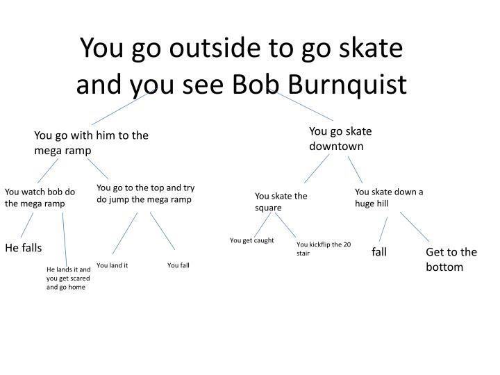 You go outside to go skate