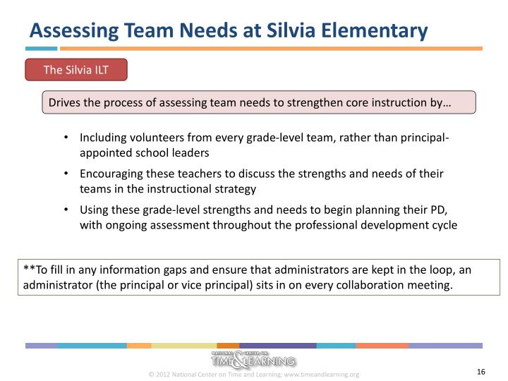 Assessing Team Needs at Silvia Elementary