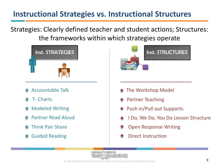 Instructional Strategies vs. Instructional Structures