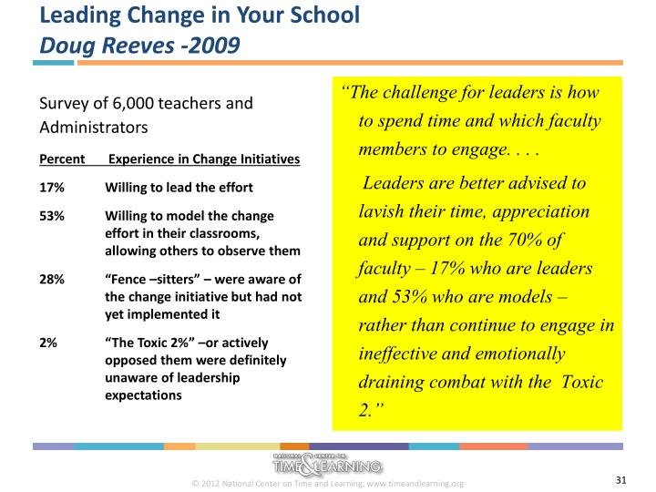 Leading Change in Your