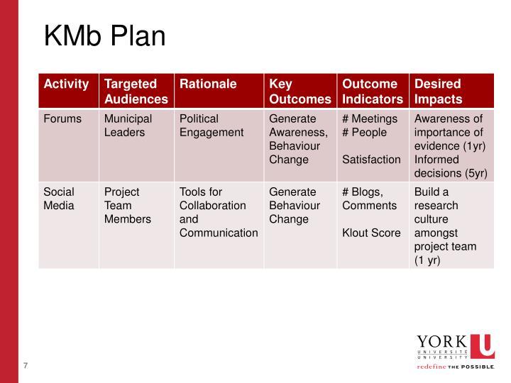 KMb Plan
