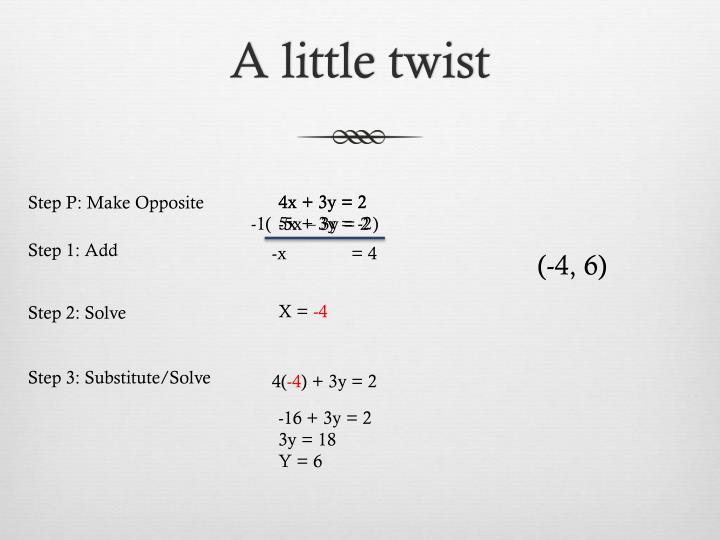 A little twist