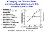changing the dilution rates increases o 2 production and co 2 consumption sixfold