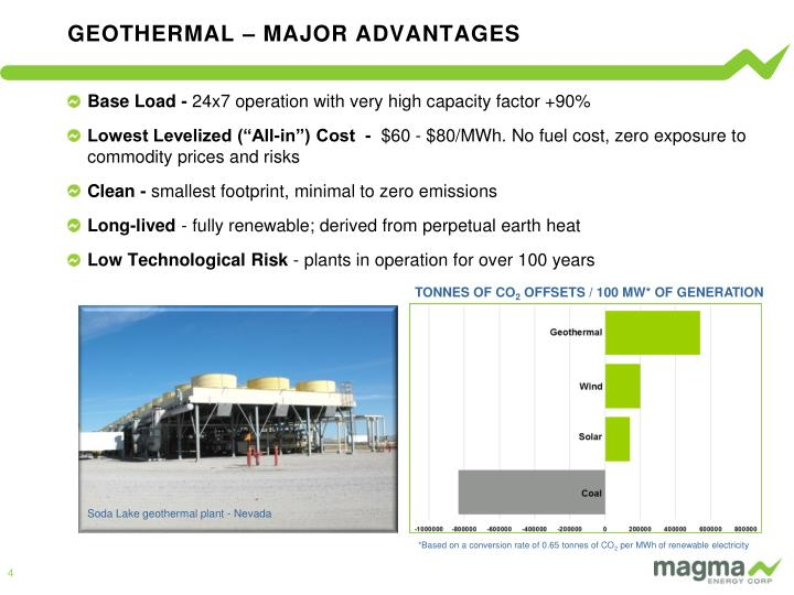 GEOTHERMAL – MAJOR ADVANTAGES