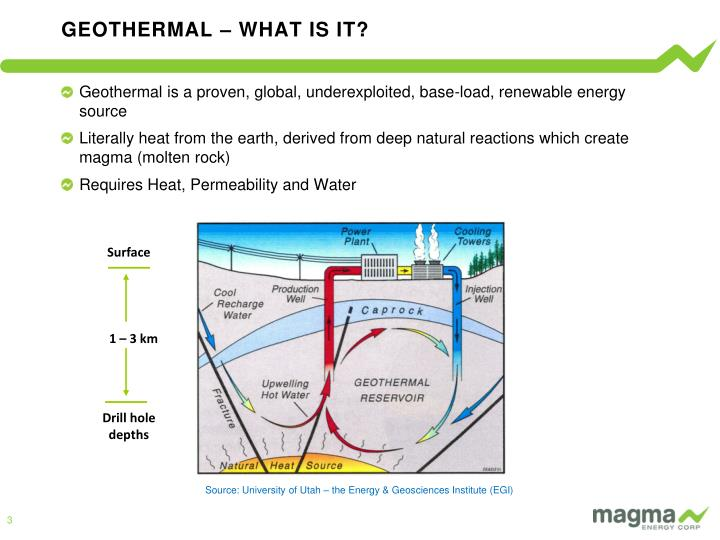 GEOTHERMAL – WHAT IS IT?