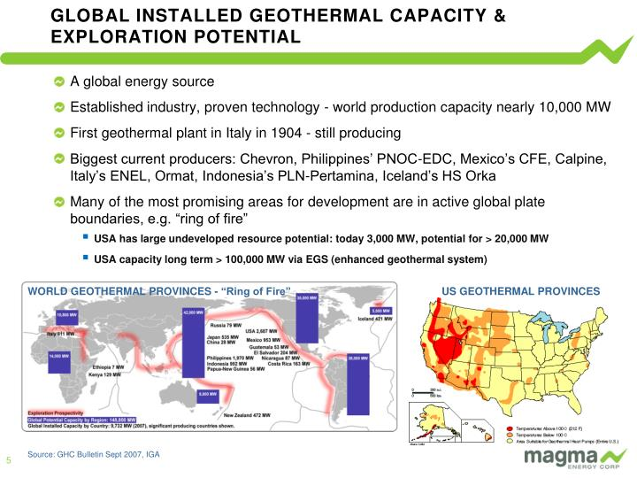 GLOBAL INSTALLED GEOTHERMAL CAPACITY