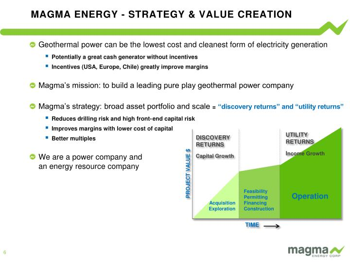 MAGMA ENERGY - STRATEGY & VALUE CREATION