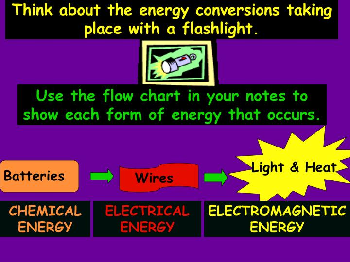 Think about the energy conversions taking place with a flashlight.