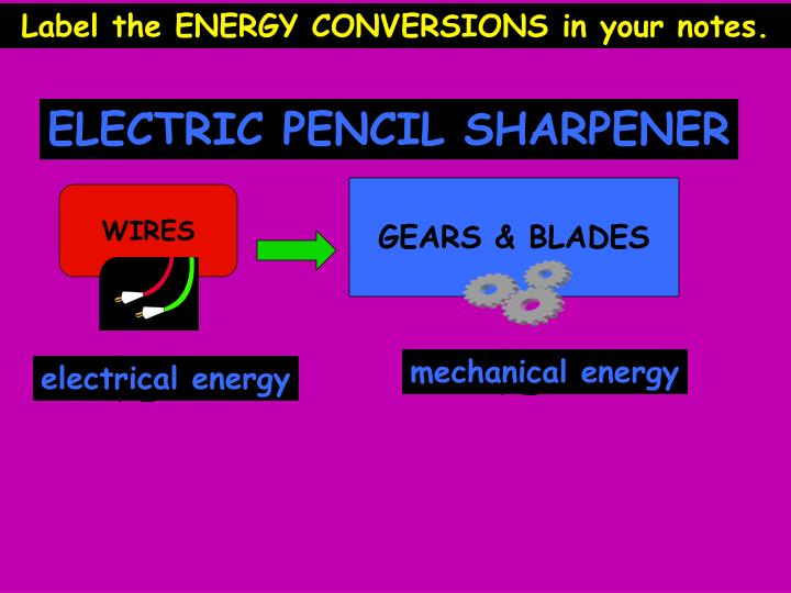 Label the ENERGY CONVERSIONS in your notes.