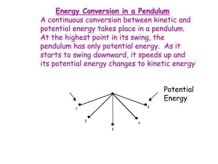 Energy Conversion in a Pendulum