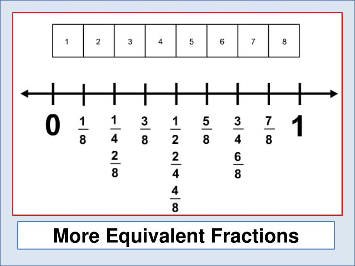More Equivalent Fractions