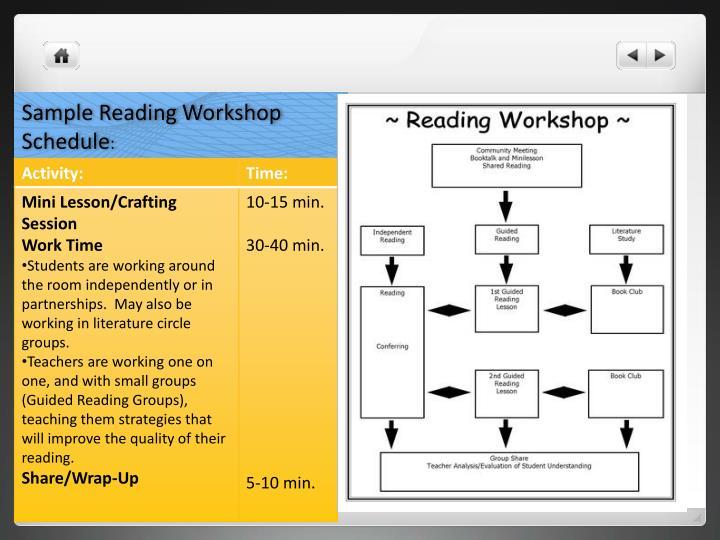 Sample Reading Workshop Schedule