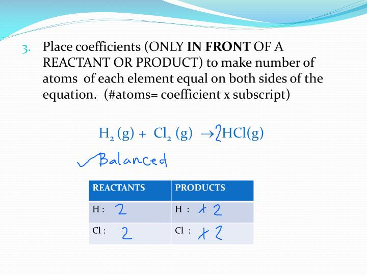 Place coefficients (ONLY