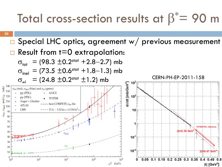 Total cross-section results
