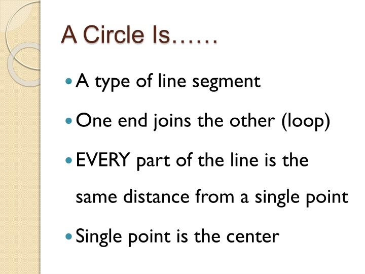 A Circle Is……