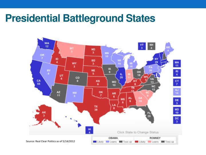 Presidential Battleground States
