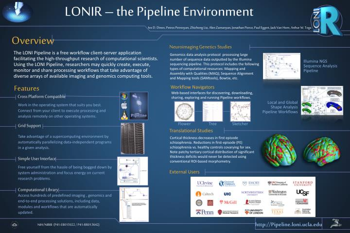 lonir the pipeline environment