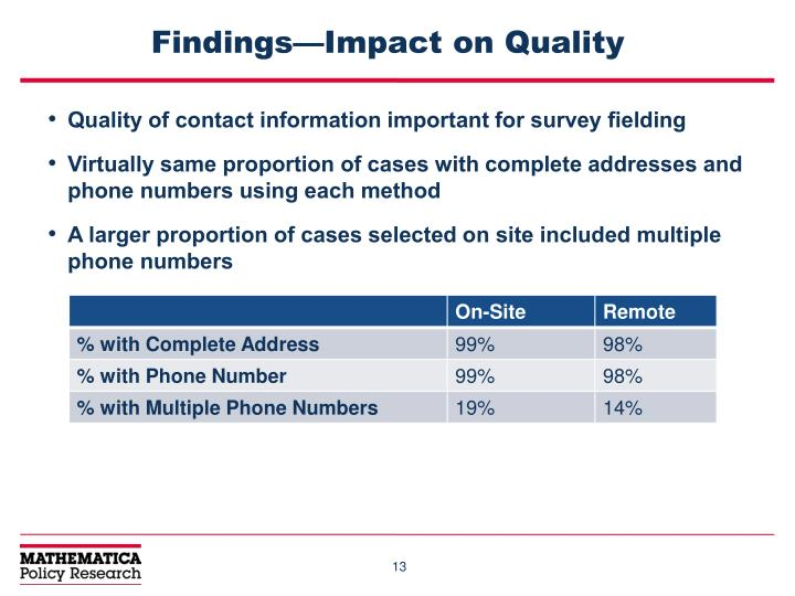 Findings—Impact on Quality