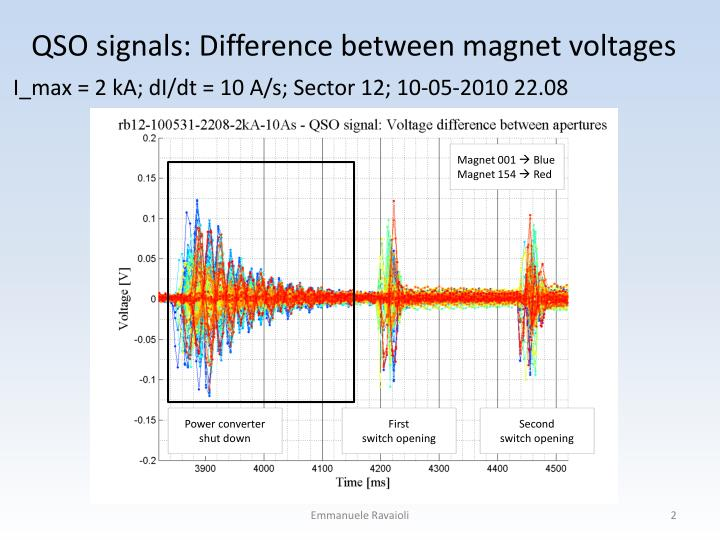Qso signals difference between magnet voltages