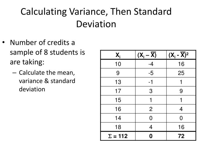 Calculating Variance, Then Standard Deviation