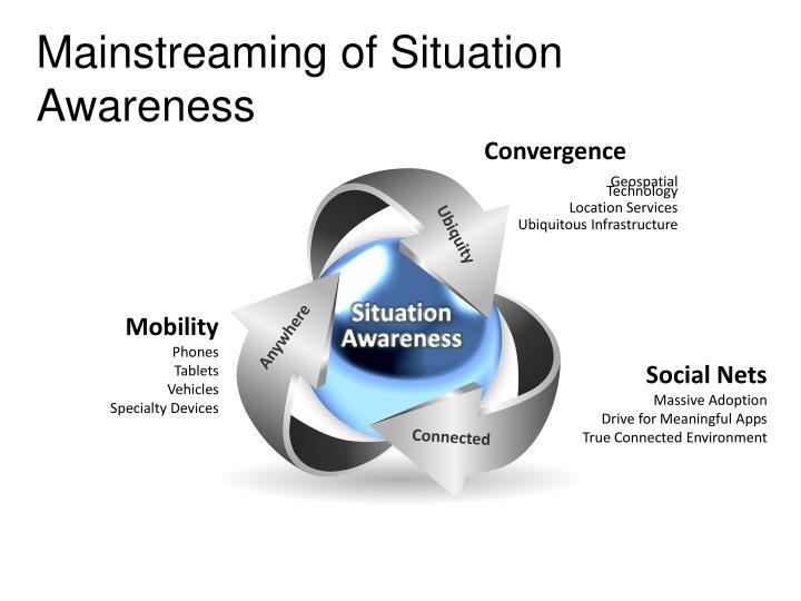 Mainstreaming of Situation Awareness