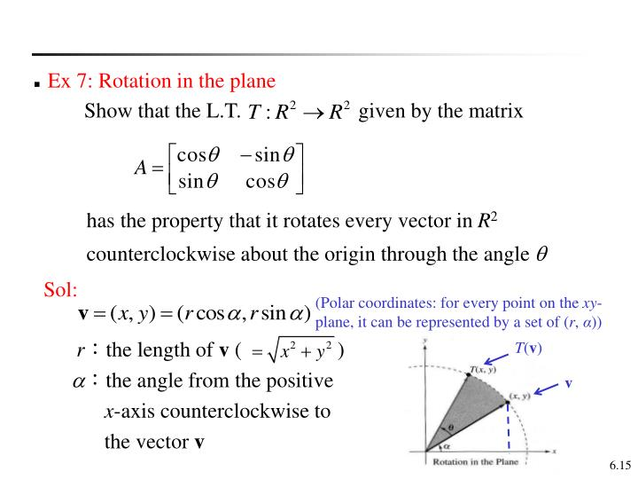 Ex 7: Rotation in the plane