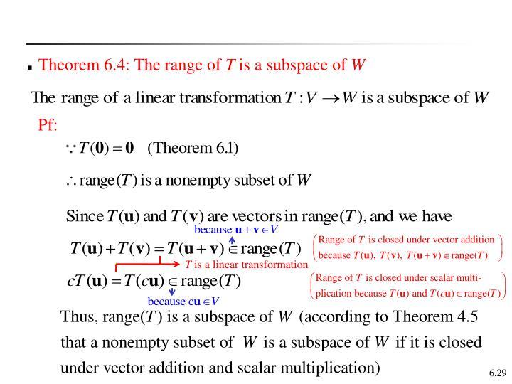 Theorem 6.4: The range of