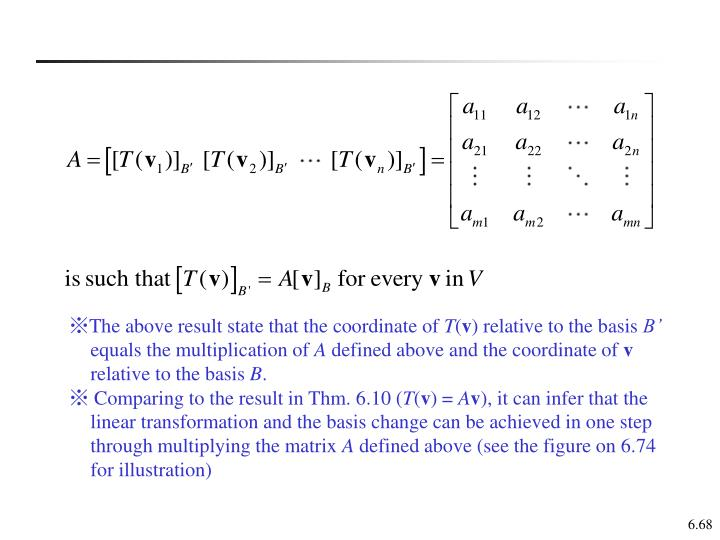 ※The above result state that the coordinate of