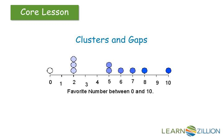 Clusters and Gaps