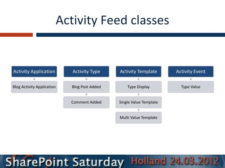Activity Feed classes