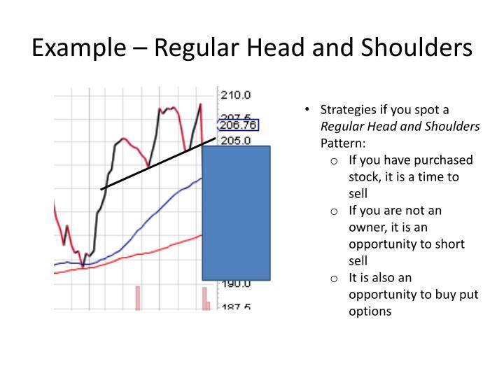 Example – Regular Head and Shoulders