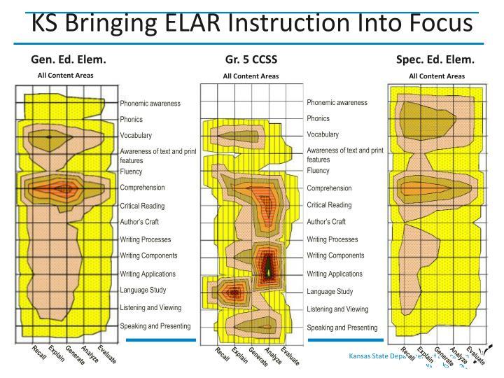 KS Bringing ELAR Instruction Into Focus