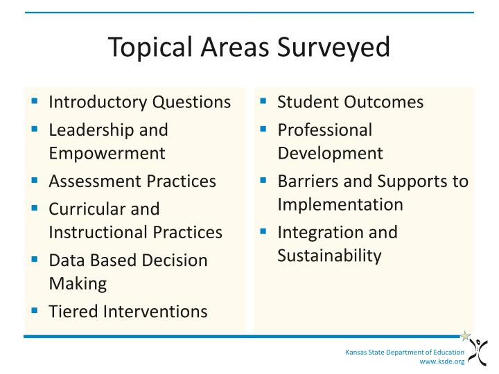 Topical Areas Surveyed