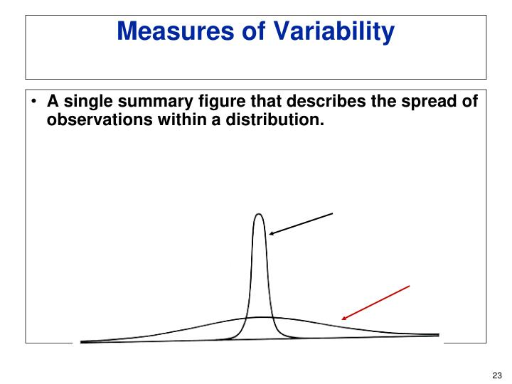 A single summary figure that describes the spread of observations within a distribution.