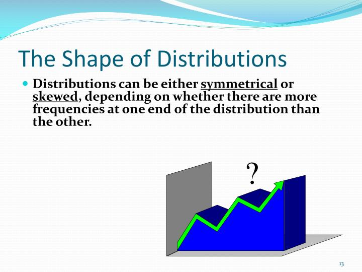 The Shape of Distributions