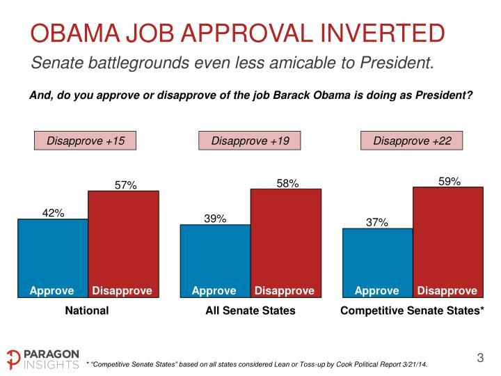 Obama JOB APPROVAL INVERTED