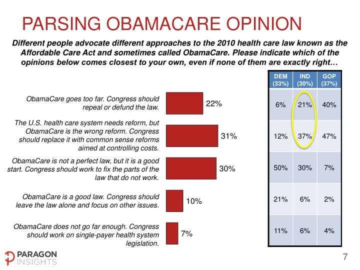 PARSING OBAMACARE OPINION
