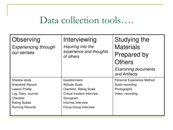 Data collection tools….
